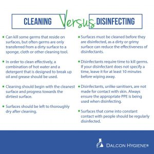 Cleaning-vs-disinfecting-dalcon-hygiene-blog
